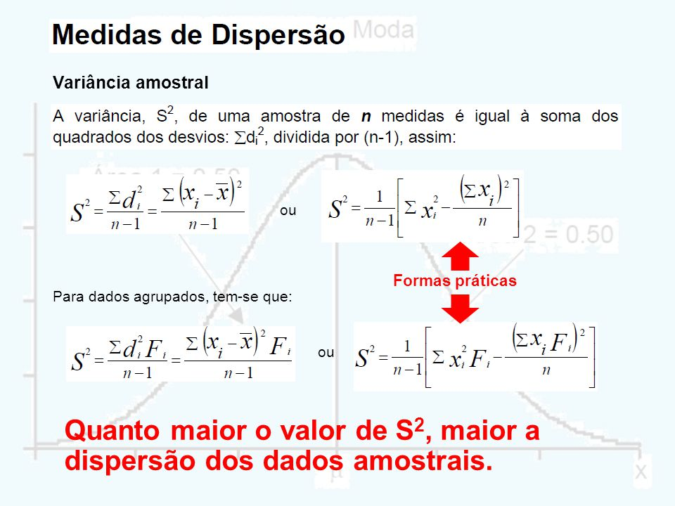 Quanto maior o valor de S2, maior a dispersão dos dados amostrais.
