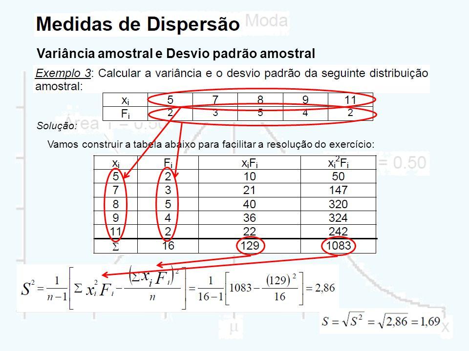 Variância amostral e Desvio padrão amostral