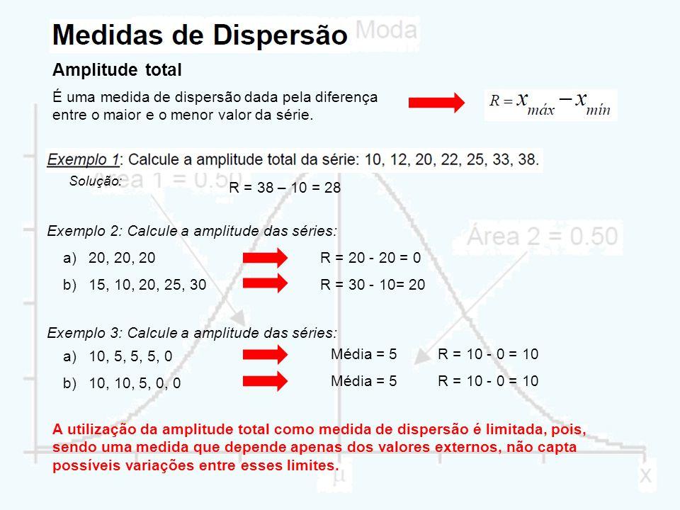 Amplitude total É uma medida de dispersão dada pela diferença entre o maior e o menor valor da série.