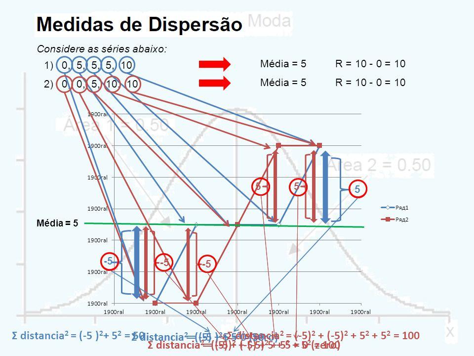 Σ distancia = (-5) + 5 = 0 (zero)