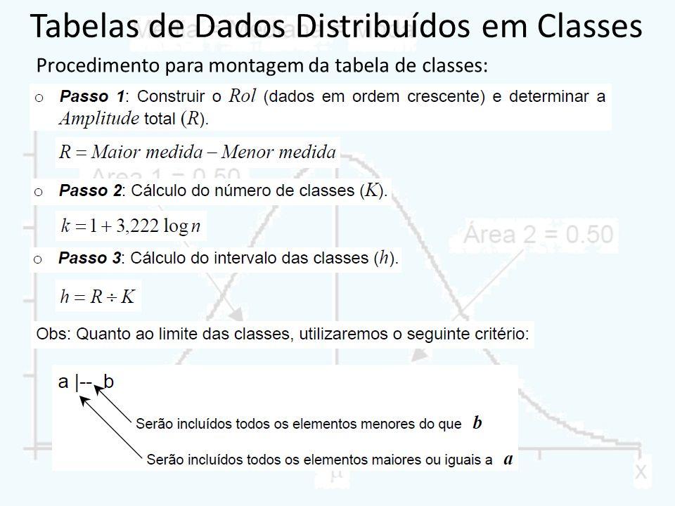 Tabelas de Dados Distribuídos em Classes