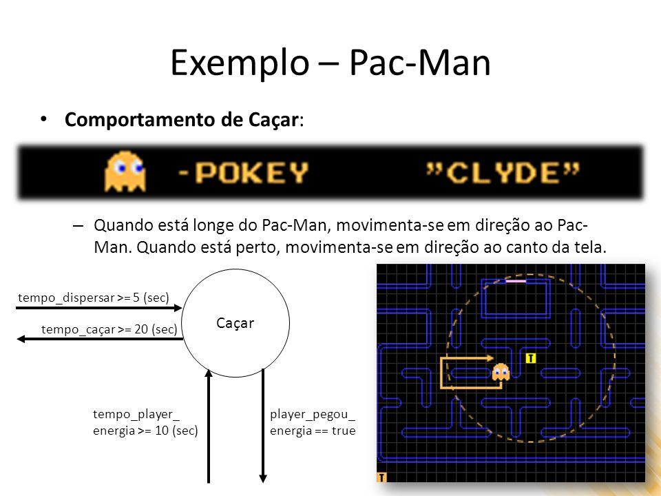 Exemplo – Pac-Man Comportamento de Caçar: