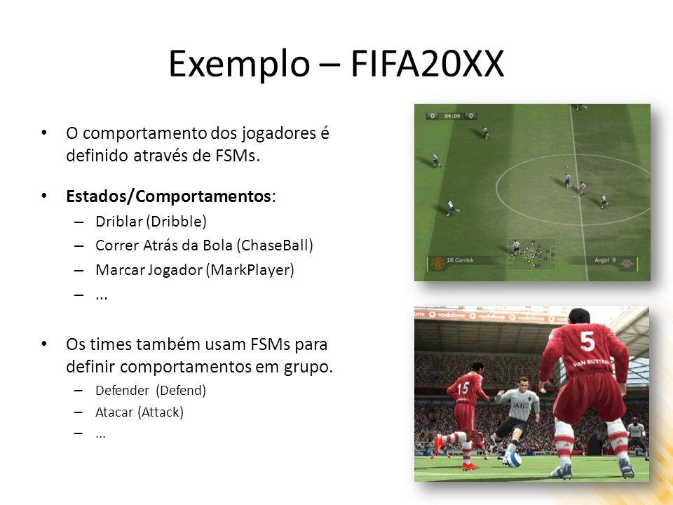 Exemplo – FIFA20XX O comportamento dos jogadores é definido através de FSMs. Estados/Comportamentos: