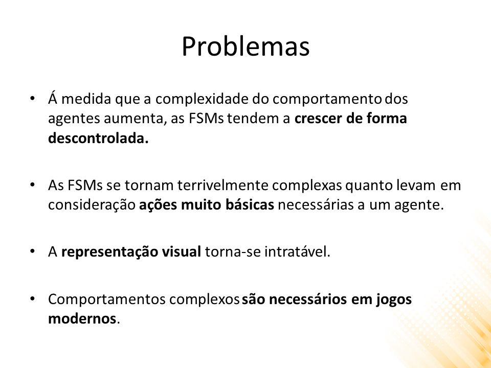 Problemas Á medida que a complexidade do comportamento dos agentes aumenta, as FSMs tendem a crescer de forma descontrolada.