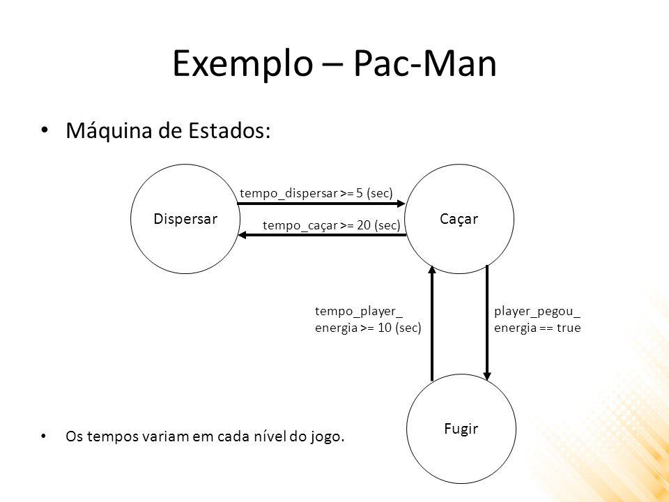 Exemplo – Pac-Man Máquina de Estados: