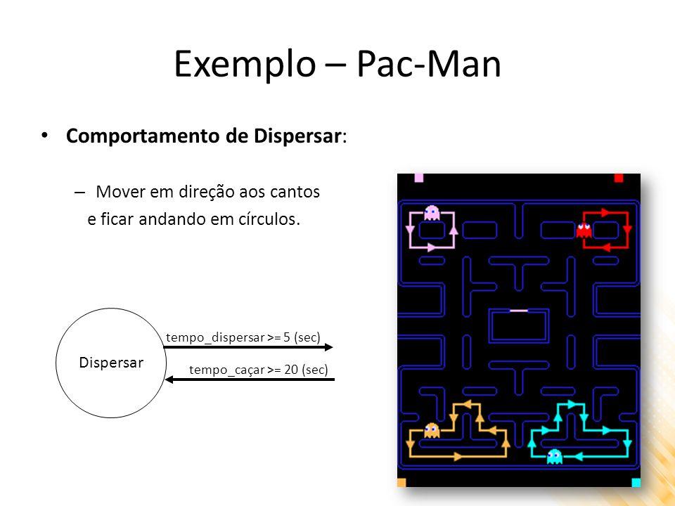 Exemplo – Pac-Man Comportamento de Dispersar: