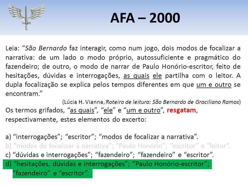 AFA – 2000