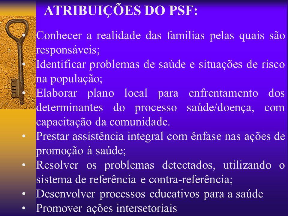 ATRIBUIÇÕES DO PSF: Conhecer a realidade das famílias pelas quais são responsáveis;