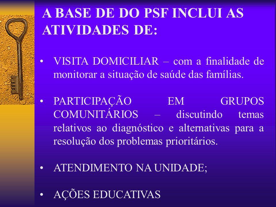 A BASE DE DO PSF INCLUI AS ATIVIDADES DE: