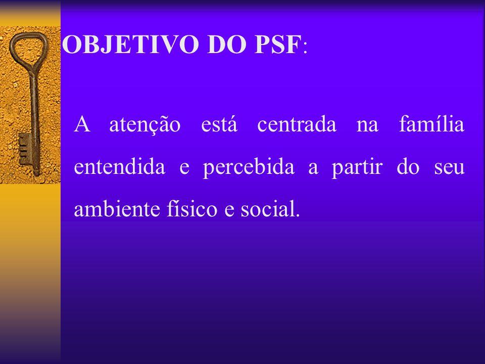 OBJETIVO DO PSF: A atenção está centrada na família entendida e percebida a partir do seu ambiente físico e social.