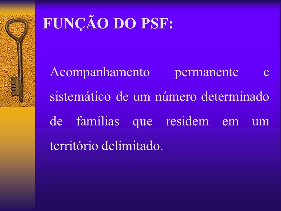 FUNÇÃO DO PSF: Acompanhamento permanente e sistemático de um número determinado de famílias que residem em um território delimitado.