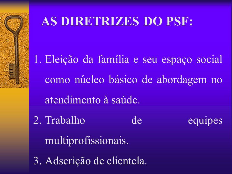 AS DIRETRIZES DO PSF: Eleição da família e seu espaço social como núcleo básico de abordagem no atendimento à saúde.