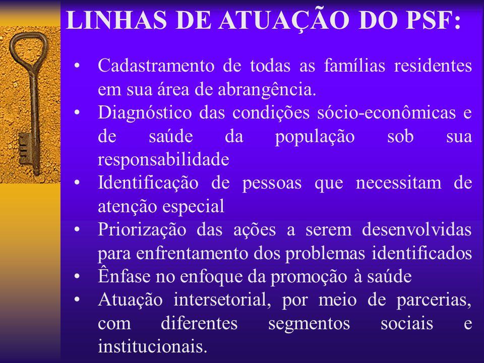 LINHAS DE ATUAÇÃO DO PSF: