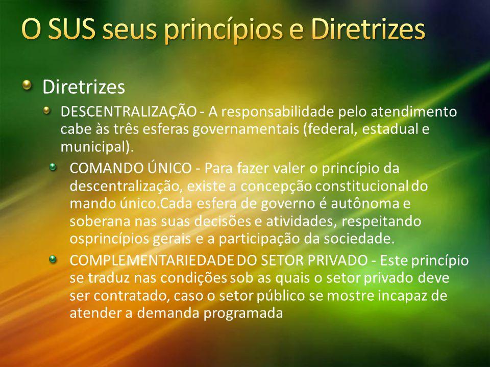 O SUS seus princípios e Diretrizes