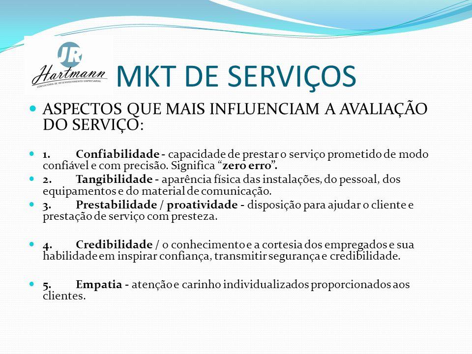 MKT DE SERVIÇOS ASPECTOS QUE MAIS INFLUENCIAM A AVALIAÇÃO DO SERVIÇO: