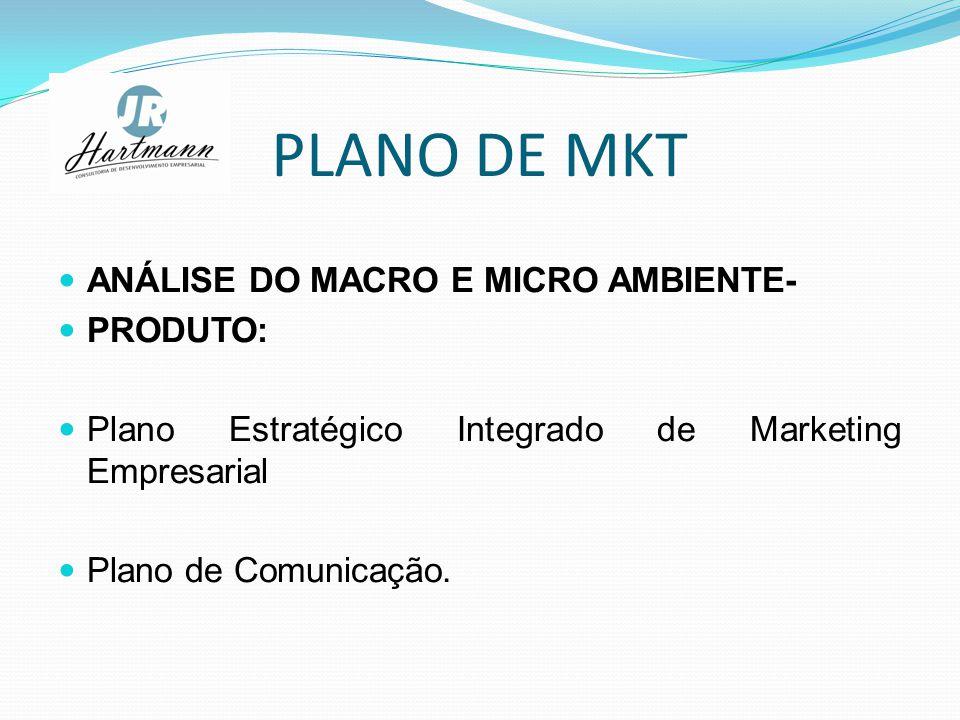PLANO DE MKT ANÁLISE DO MACRO E MICRO AMBIENTE- PRODUTO: