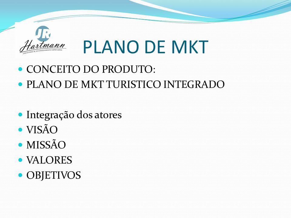 PLANO DE MKT CONCEITO DO PRODUTO: PLANO DE MKT TURISTICO INTEGRADO