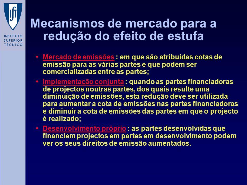 Mecanismos de mercado para a redução do efeito de estufa