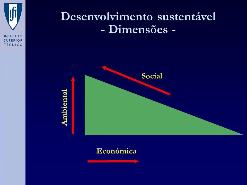 Desenvolvimento sustentável - Dimensões -