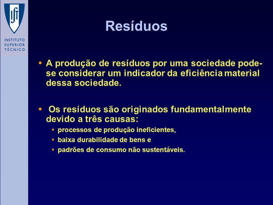 Resíduos A produção de resíduos por uma sociedade pode-se considerar um indicador da eficiência material dessa sociedade.