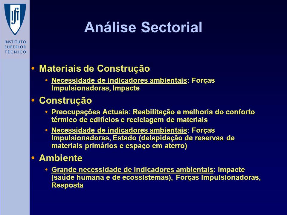 Análise Sectorial Materiais de Construção Construção Ambiente