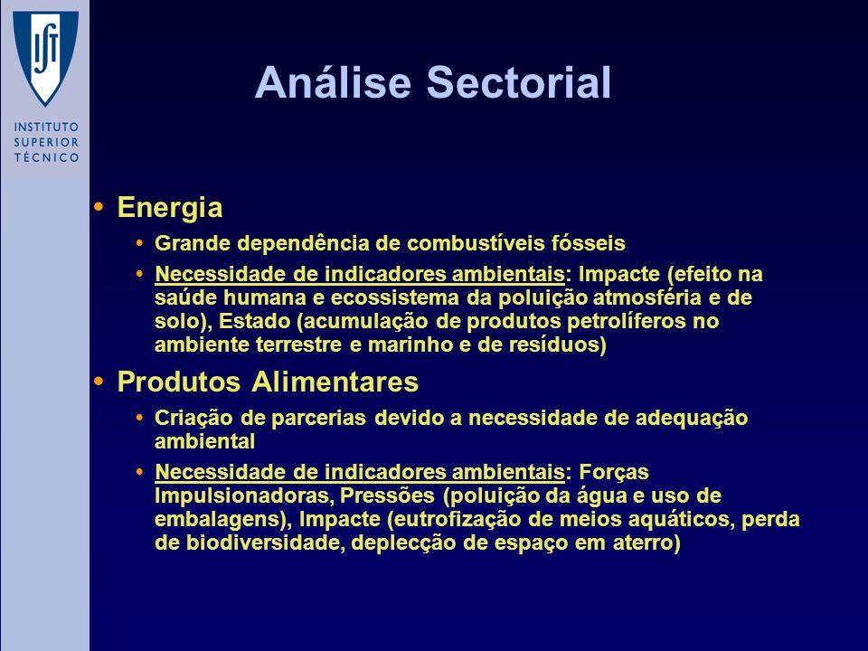 Análise Sectorial Energia Produtos Alimentares