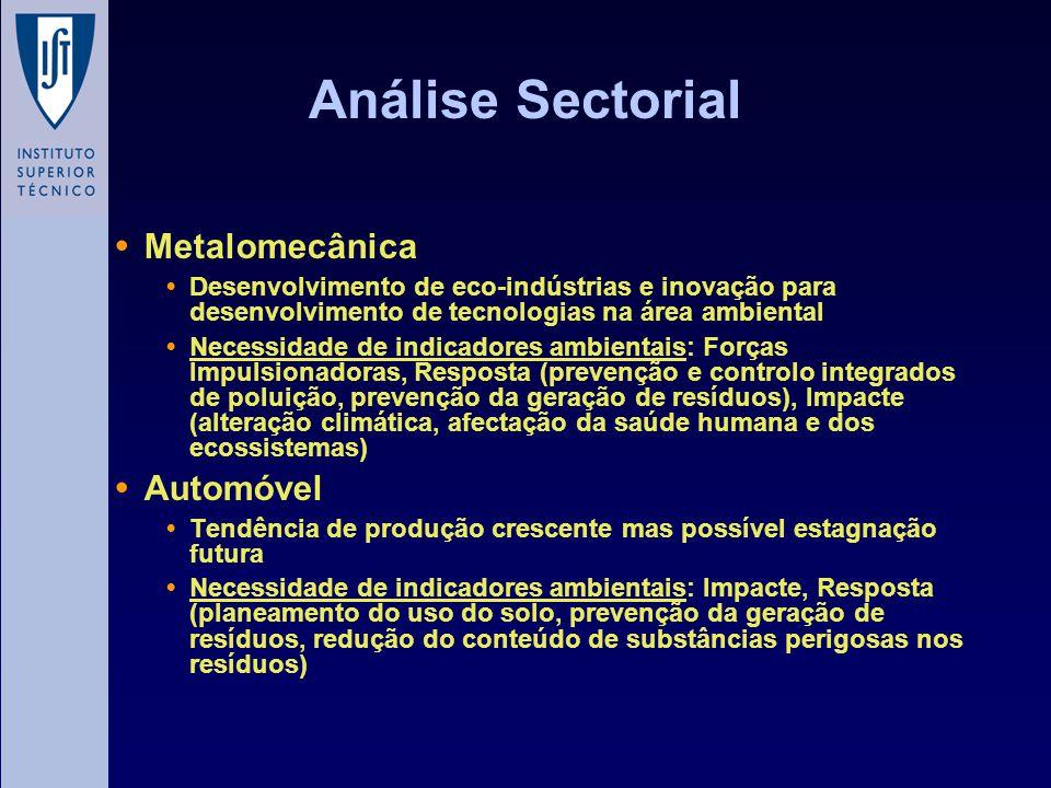 Análise Sectorial Metalomecânica Automóvel