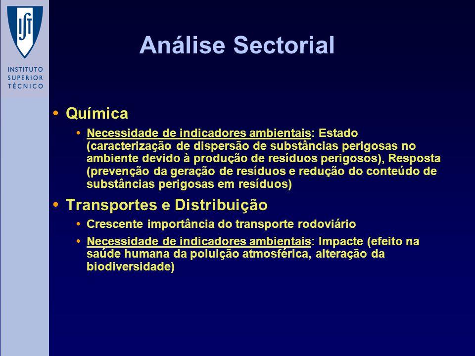 Análise Sectorial Química Transportes e Distribuição