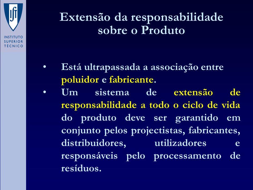 Extensão da responsabilidade sobre o Produto