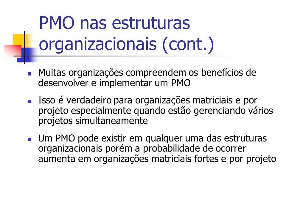 PMO nas estruturas organizacionais (cont.)