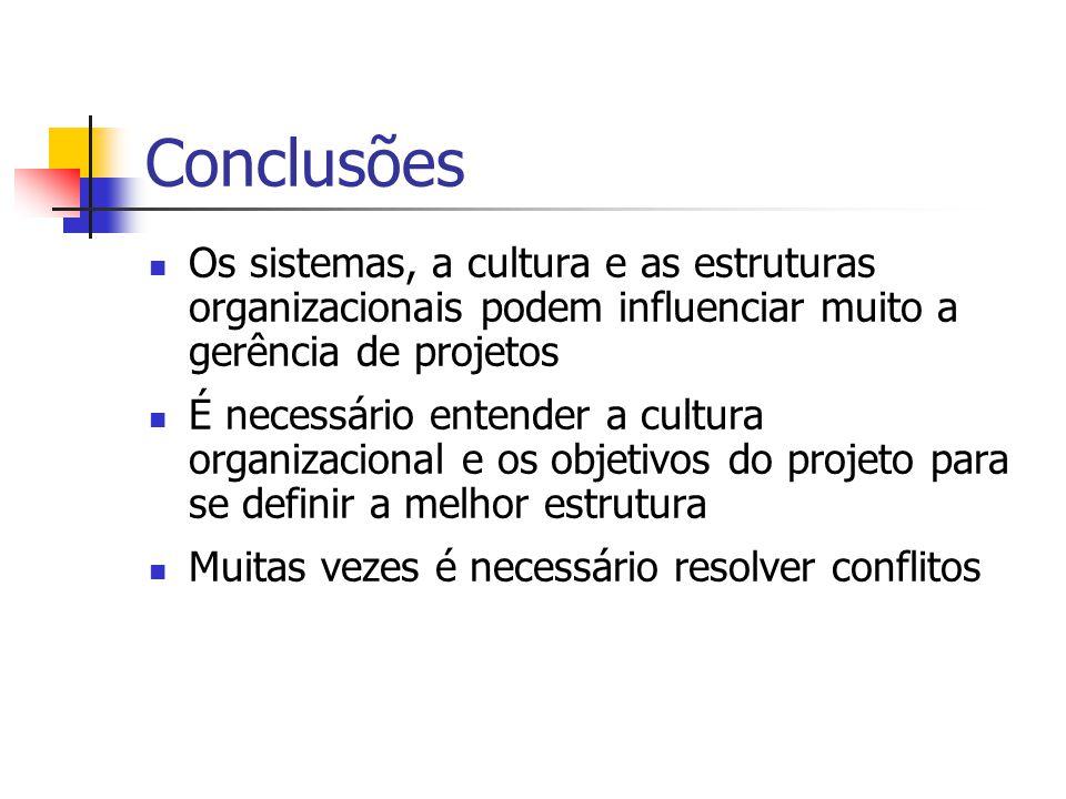 Conclusões Os sistemas, a cultura e as estruturas organizacionais podem influenciar muito a gerência de projetos.