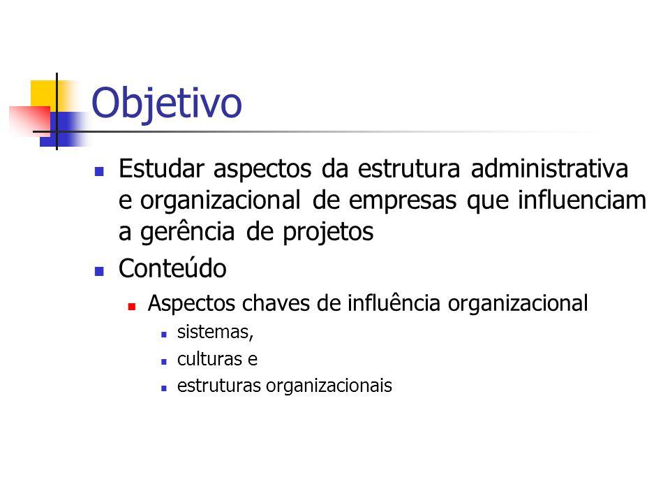 Objetivo Estudar aspectos da estrutura administrativa e organizacional de empresas que influenciam a gerência de projetos.