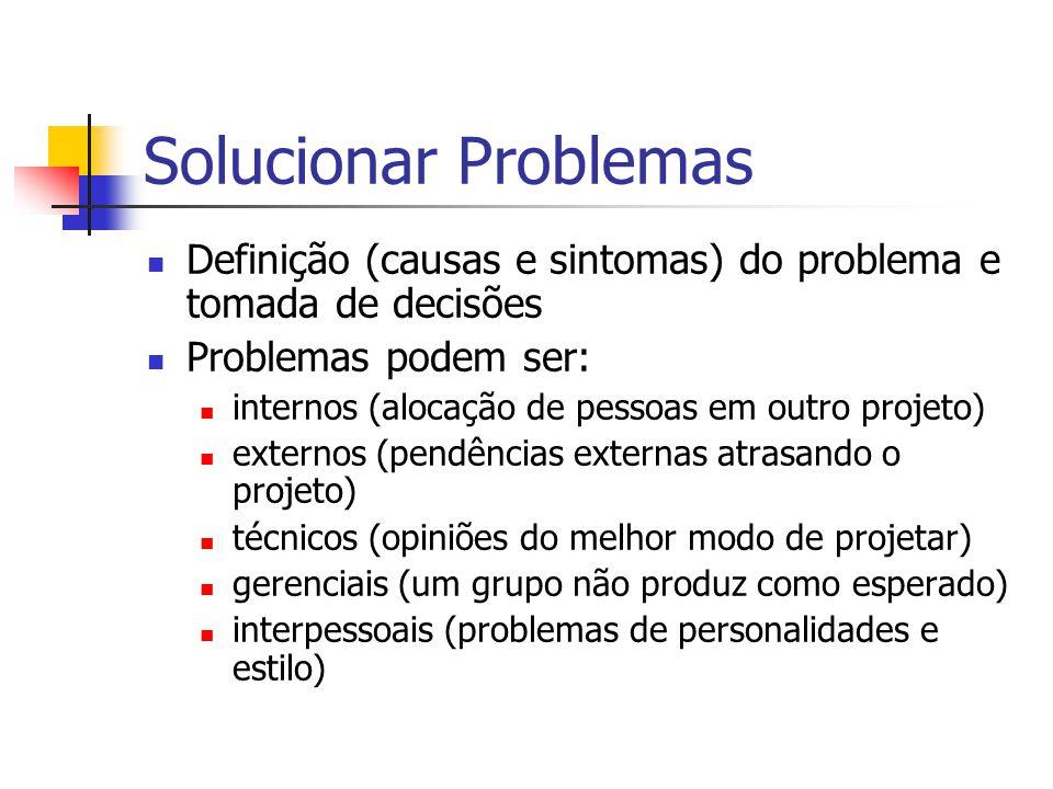 Solucionar Problemas Definição (causas e sintomas) do problema e tomada de decisões. Problemas podem ser: