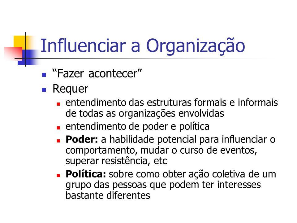Influenciar a Organização