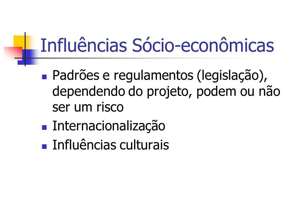 Influências Sócio-econômicas