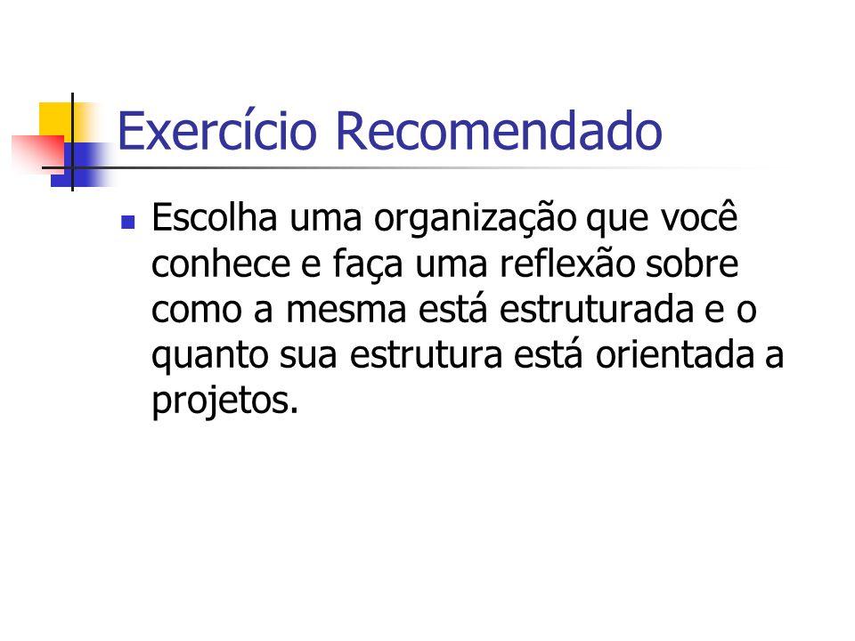 Exercício Recomendado