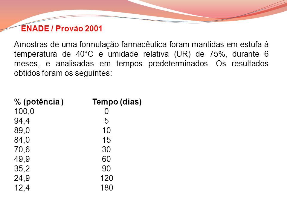 ENADE / Provão 2001