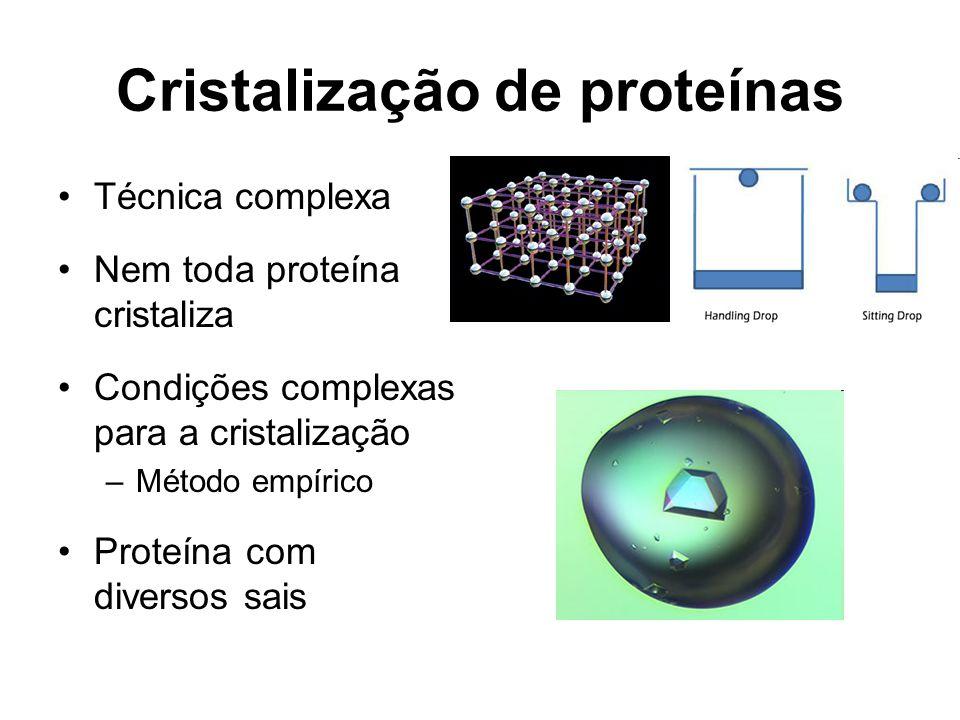 Cristalização de proteínas