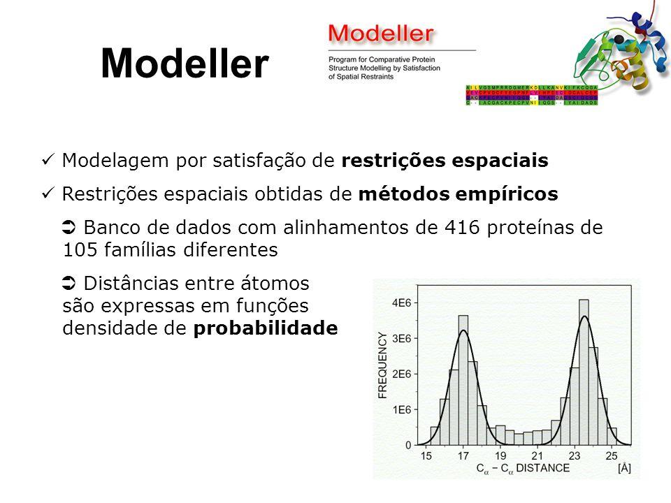 Modeller  Modelagem por satisfação de restrições espaciais