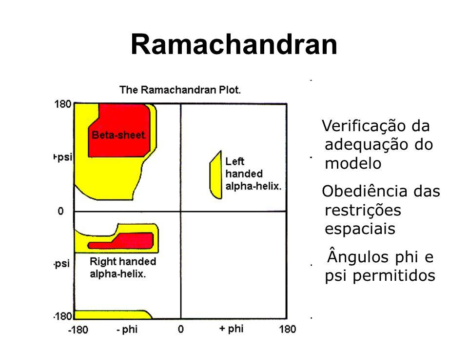 Ramachandran Verificação da adequação do modelo