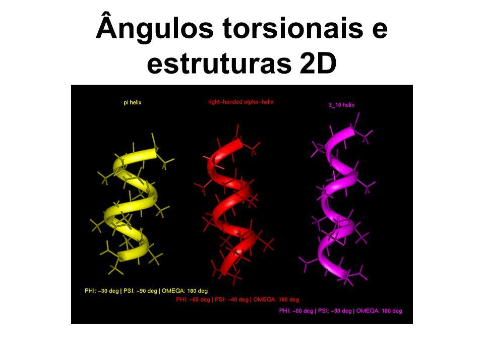 Ângulos torsionais e estruturas 2D