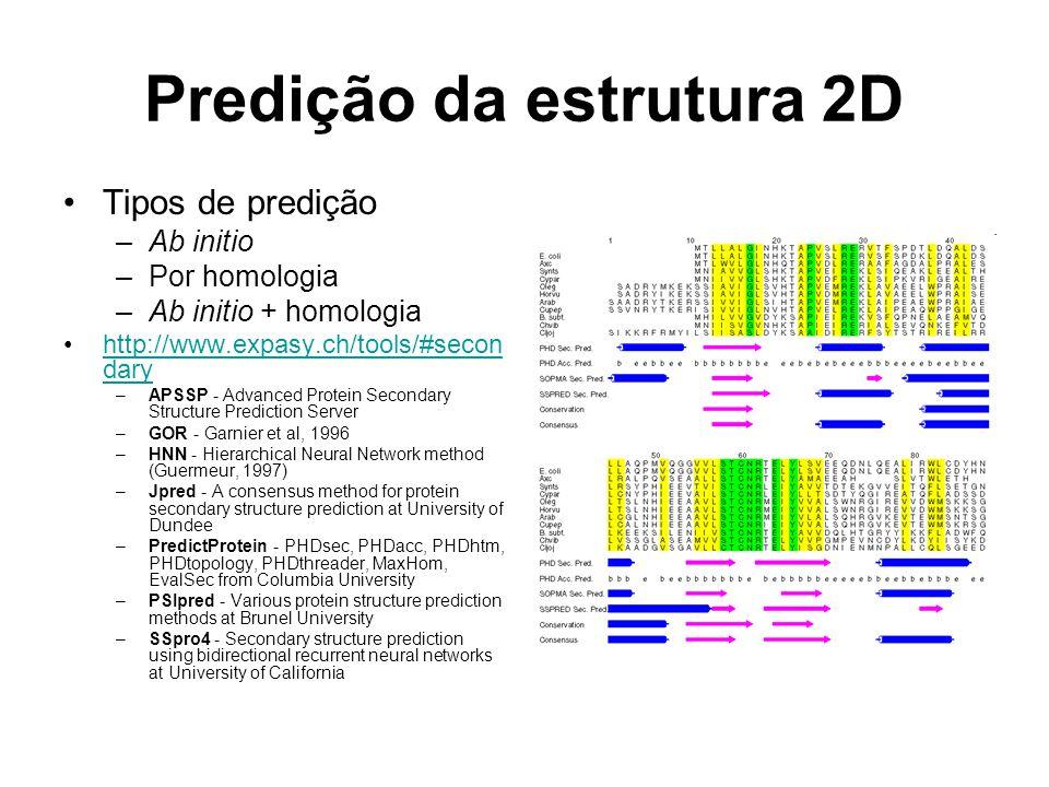 Predição da estrutura 2D