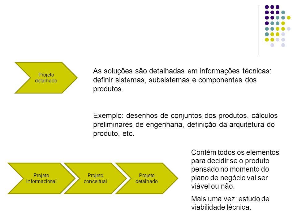 Projeto informacional