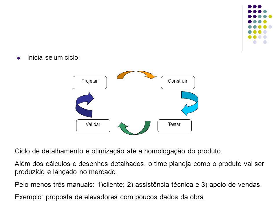 Ciclo de detalhamento e otimização até a homologação do produto.