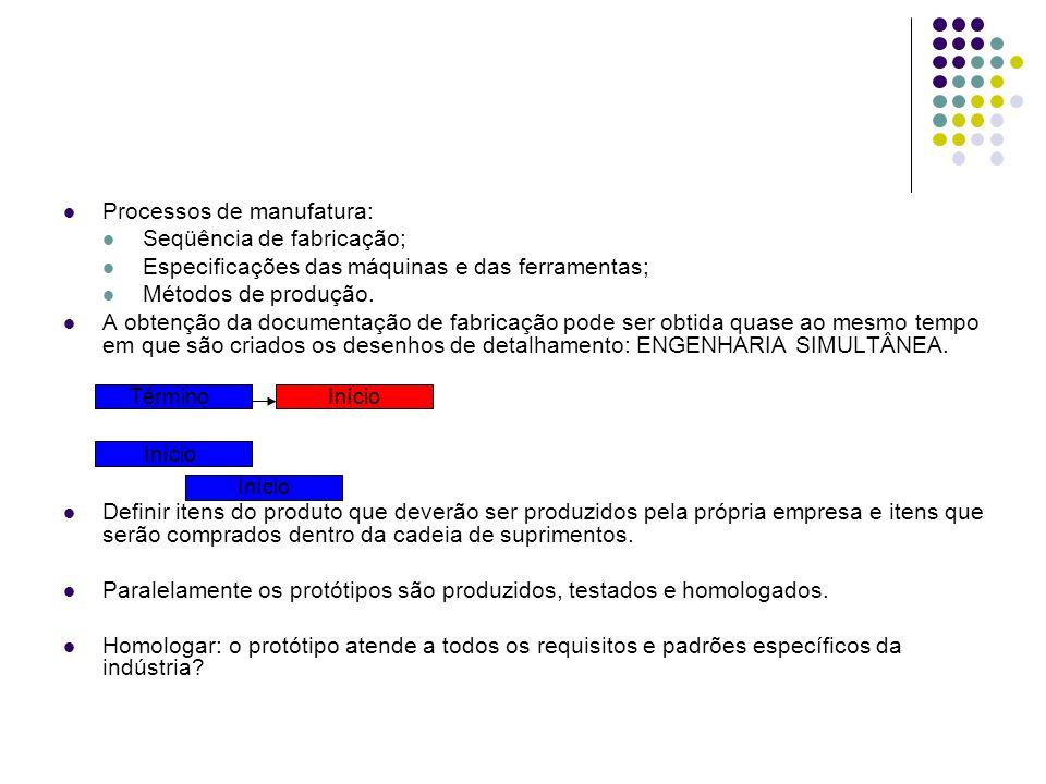 Processos de manufatura: Seqüência de fabricação;