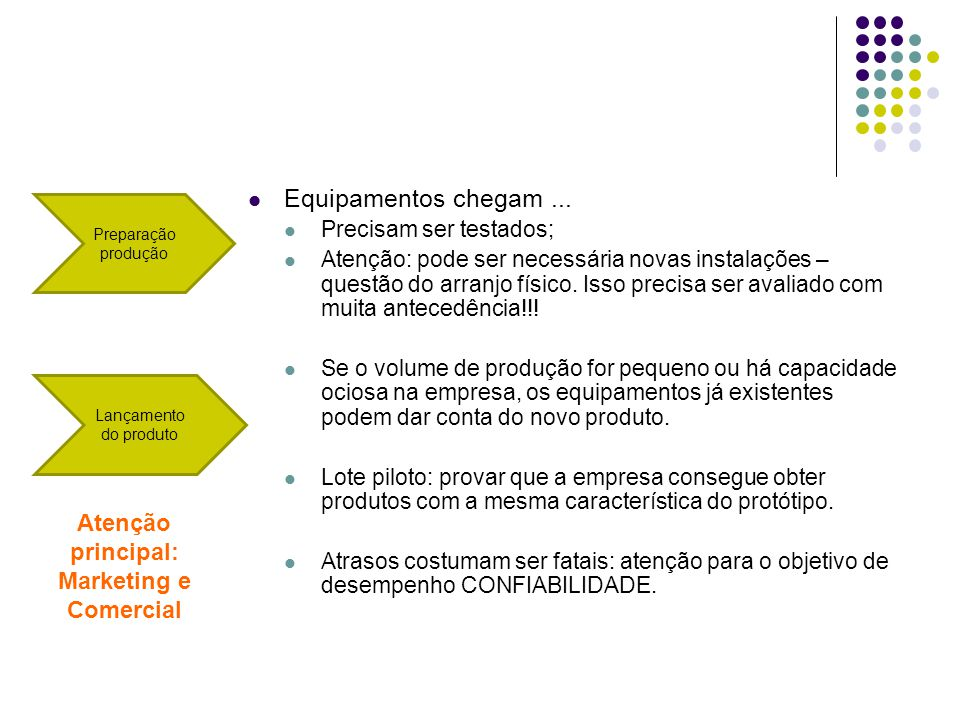 Atenção principal: Marketing e Comercial