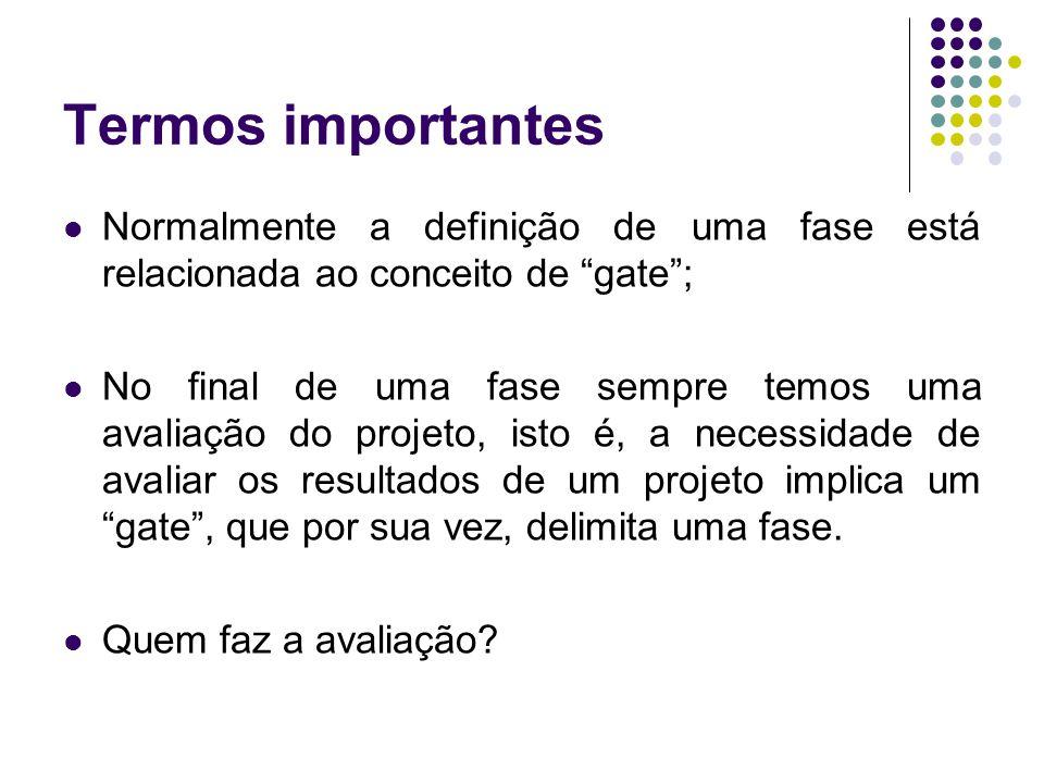 Termos importantes Normalmente a definição de uma fase está relacionada ao conceito de gate ;