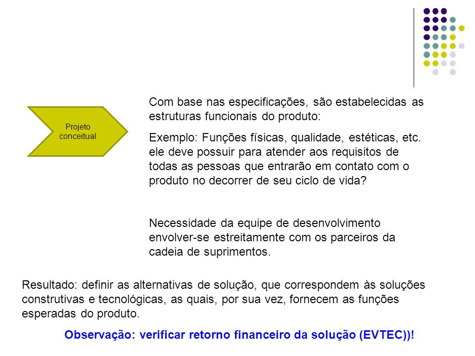 Observação: verificar retorno financeiro da solução (EVTEC))!