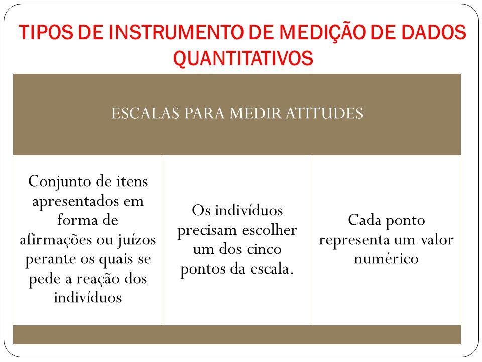 TIPOS DE INSTRUMENTO DE MEDIÇÃO DE DADOS QUANTITATIVOS