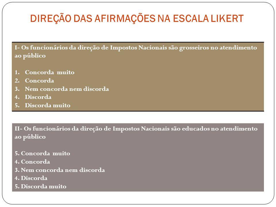 DIREÇÃO DAS AFIRMAÇÕES NA ESCALA LIKERT